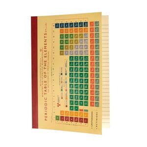 Periodic Table jegyzetfüzet, A5 - Rex London
